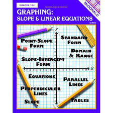 graphing slope linear equations