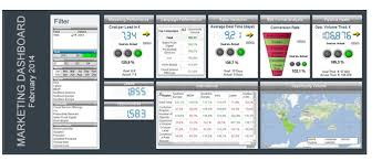 marketing dashboard template. An example of setting up a Marketing Dashboard with actionable KPIs