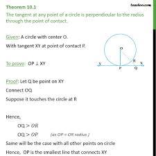 Theorem 10 1 Class 10 Tangent Is Perpendicular To Radius