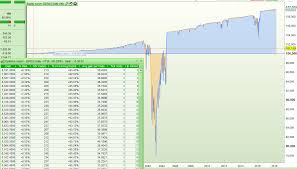 Backtest Sorting By Lowest Drawdown Forum Proorder Support