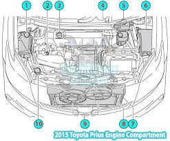 toyota prius engine diagram toyota wiring diagrams online