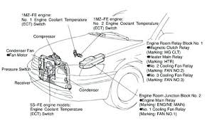 2000 camry fuse box diagram free download wiring diagrams location 2000 toyota camry fuse box location 2000 camry fuse box diagram free download wiring diagrams location at