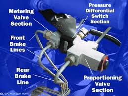 the combination valve how master cylinders and combination how master cylinders and combination valves work