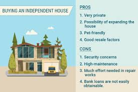 Extra efforts will have to be put while getting bank loans and for getting  approval when compared to apartments.