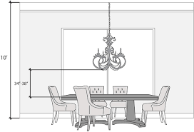 for a 10 foot wall the bottom of the chandelier should hang between 34 to 38 inches from the top of your table