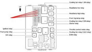 similiar 2005 altima fuse box diagram keywords nissan altima fuse box diagram pic2fly