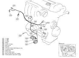 240sx sr20det wiring harness wirdig sr20det lower harness layout