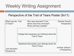 summary article review college essays