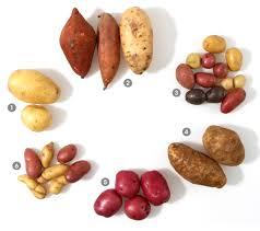 Potato Size Chart Potato Size Guide Related Keywords Suggestions Potato