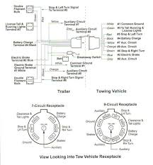 wiring diagram gm trailer hitch wiring diagram towing 4 wire Dinghy Towing List at Trailer Towing Wiring