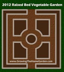 Small Picture Garden Designs and Layouts Growing The Home Garden