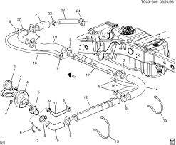 2005 chevrolet avalanche fuel tank diagram modern design of wiring 2001 tahoe fuel tank diagram best secret wiring diagram u2022 rh resultadoloterias co 2002 chevrolet avalanche 2002 chevrolet avalanche