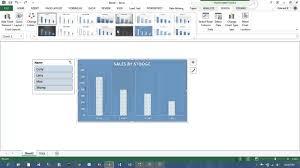 Excel 2013 Powerpivot Dashboards With Sharepoint 2013 Bi Tutorial