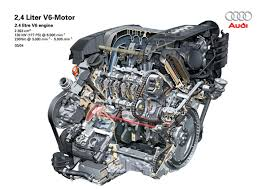 audi a v engine diagram audi wiring diagrams