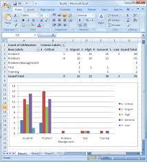excel helpdesk report
