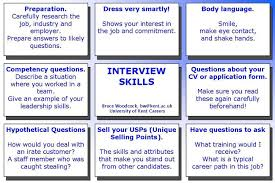 Different Types Of Job Interviews How To Perform Well At Interviews