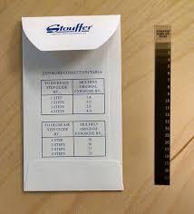 The Stouffer Gauge A Platemaking Pal Boxcar Press