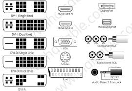 scart to usb wiring diagram wiring diagrams and schematics hdmi pinout diagram wiring schematics and diagrams