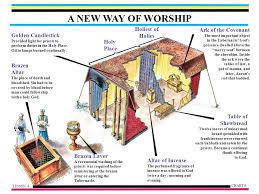 God Sends A Deliverer Birth Of Moses Exodus 2 1 10 Plagues