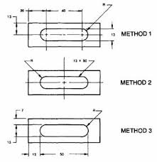 Slot Tolerance Chart Drafting For Electronics Projection And Dimensioning