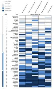 Florida Medicaid Income Limits 2017 Chart Washington A Model For Seniors Long Term Care Washington