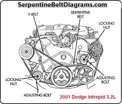 dodge intrepid serpentine belt l and l engines