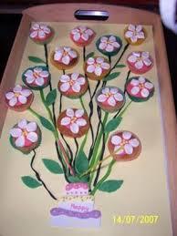 More Birthday Cake Decorating Ideas