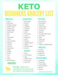 Grocery Lsit Keto Grocery List For Beginners Isavea2z Com