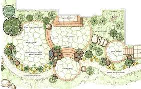 Small Picture Garden Design Plans Garden ideas and garden design
