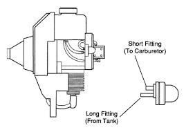 bolens weed eater fuel line diagram diagram bolen weed eater fuel filter home wiring diagrams