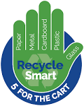 Image result for recycling