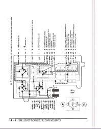 evinrude ficht 175 wiring diagram efcaviation com 1999 Evinrude 200 Ficht at 200 Evinrude Ficht Wiring Diagram