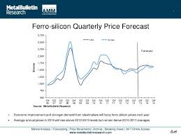 Mbrs Outlook On Steel Ferro Silicon By Amy Bennett