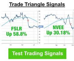 Compare Stocks Stock Comparison Tool To Compare Two Stocks