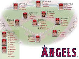 Los Angeles Angels Depth Chart Assessing And Addressing The Angels Depth Chart