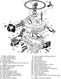 Repair Guides | Throttle Body Fuel Injection (tbi) System ...