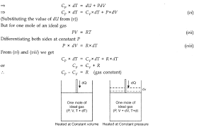 Physics 2 Formula Chart Thermodynamics Class 11 Notes Physics Chapter 12 Learn Cbse
