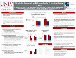 Science Research Posters Template Free Powerpoint Scientific Research Poster Templates For