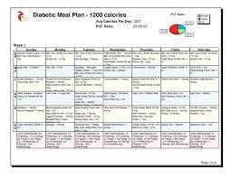 Calorie Diet Chart 1200 Calorie Diet Plan La Femme Tips