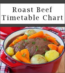 Beef Roasting Chart Roast Beef Cooking Times Timetable Tips