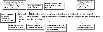 example essay with harvard referencing example of essay with harvard referencing