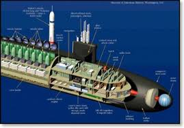 Us Submarine Classes Chart Us Navy Submarine Diagram Wiring Diagrams
