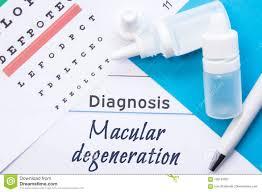 Eye Chart Test For Macular Degeneration Ophthalmology Diagnosis Macular Degeneration Snellen Eye