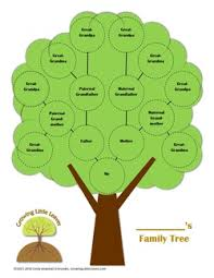 Family Tree Templates Kids Printables Growing Little Leaves Genealogy For Children