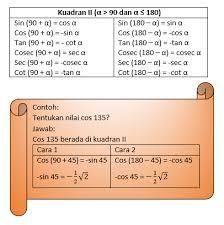 Sebuah segitiga dengan salah satu sudutnya berupa : Rumus Perbandingan Sudut Berelasi Al Fatih Al Fatih