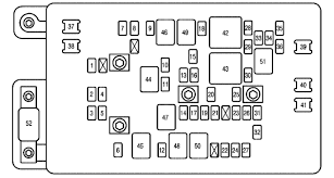 chevrolet ssr (2006) fuse box diagram carknowledge ssr relay wiring diagram chevrolet ssr wiring diagram fuse box diagram engine compartment