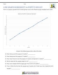 Line Graphs Worksheet 4th Grade