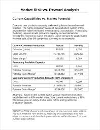 industry analysis template industry analysis template business template