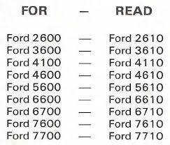 wiring diagram ford tractor 7710 the wiring diagram ford wiring diagram for alternator ford image about wiring wiring diagram