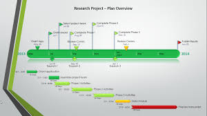 it project timeline timeline maker for grant managers using grant application software